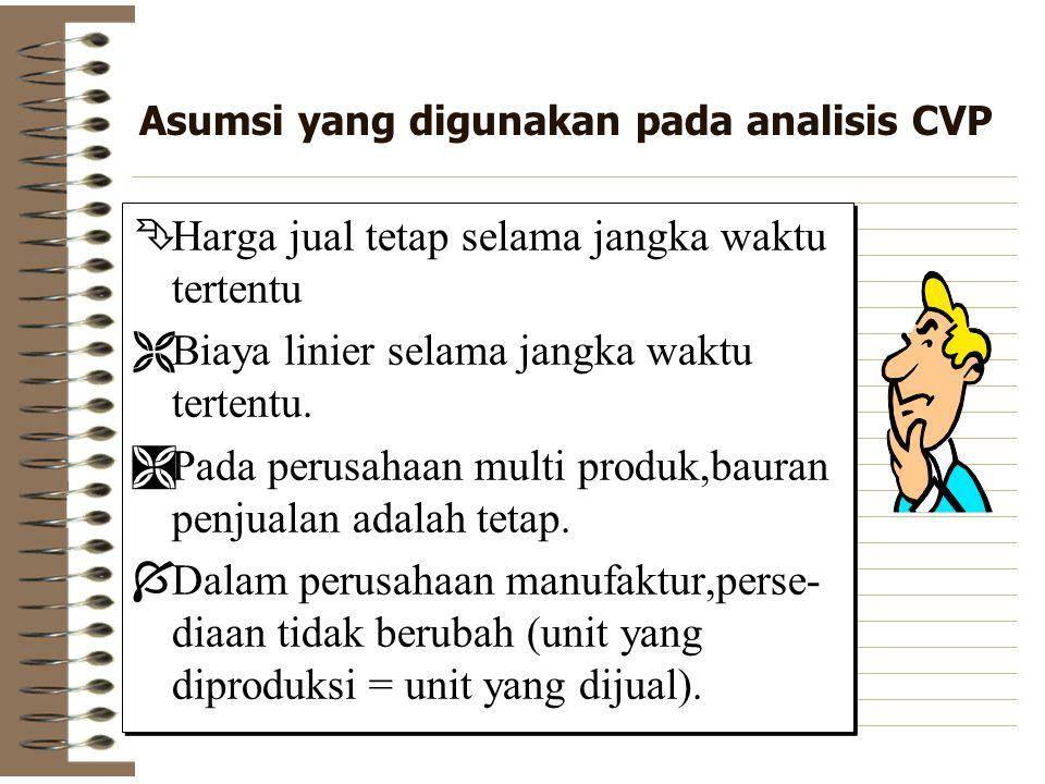 Asumsi yang digunakan pada analisis CVP ÊHarga jual tetap selama jangka waktu tertentu ËBiaya linier selama jangka waktu tertentu.