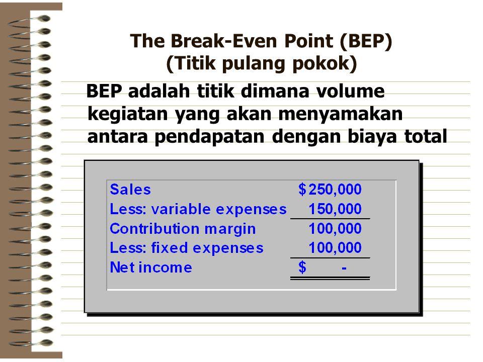 The Break-Even Point (BEP) (Titik pulang pokok) BEP adalah titik dimana volume kegiatan yang akan menyamakan antara pendapatan dengan biaya total