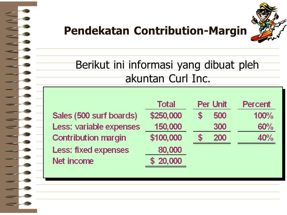 Pendekatan Contribution-Margin Berikut ini informasi yang dibuat pleh akuntan Curl Inc.