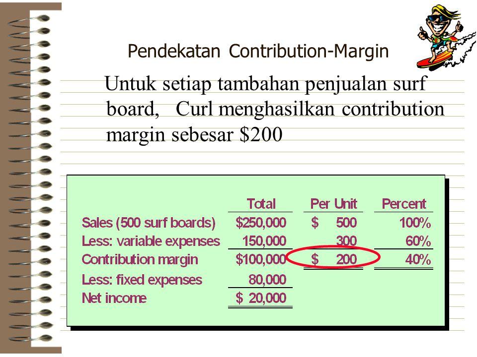 Pendekatan Contribution-Margin Untuk setiap tambahan penjualan surf board, Curl menghasilkan contribution margin sebesar $200