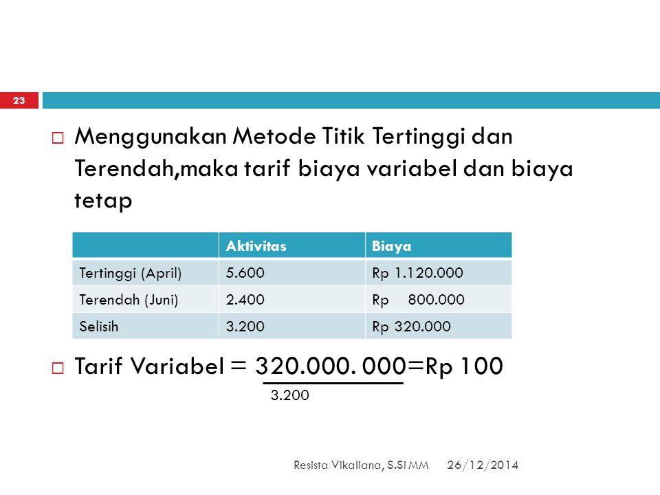 26/12/2014Resista Vikaliana, S.Si MM 23  Menggunakan Metode Titik Tertinggi dan Terendah,maka tarif biaya variabel dan biaya tetap 320.000  Tarif Va