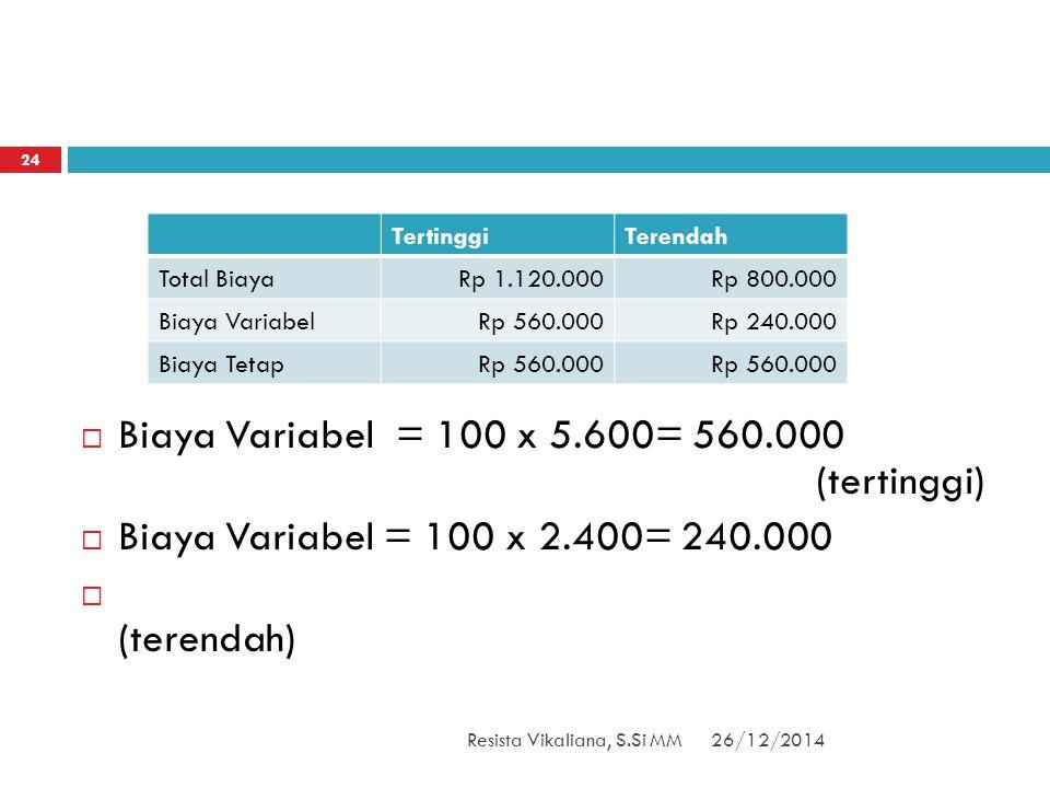 26/12/2014Resista Vikaliana, S.Si MM 24  Biaya Variabel = 100 x 5.600= 560.000 (tertinggi)  Biaya Variabel = 100 x 2.400= 240.000  (terendah) Terti