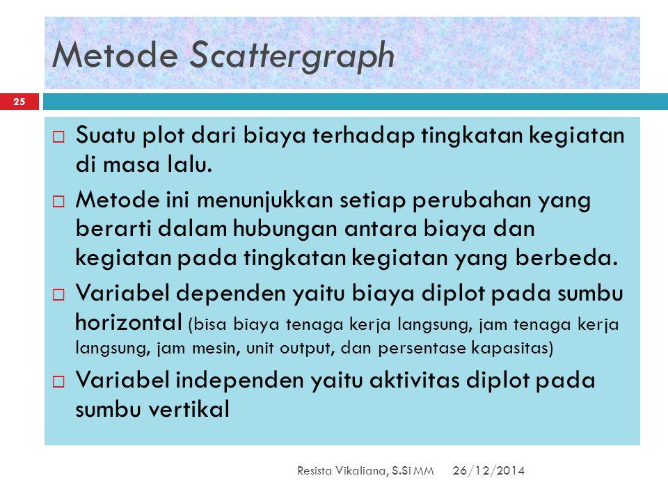 Metode Scattergraph 26/12/2014Resista Vikaliana, S.Si MM 25  Suatu plot dari biaya terhadap tingkatan kegiatan di masa lalu.  Metode ini menunjukkan