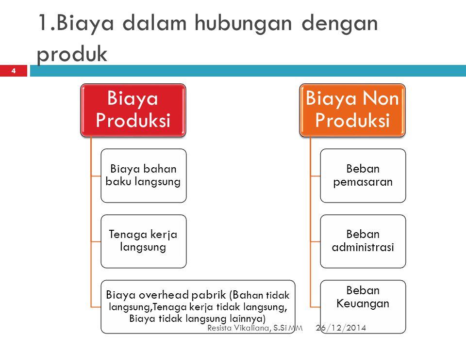 1.Biaya dalam hubungan dengan produk Biaya Produksi Biaya bahan baku langsung Tenaga kerja langsung Biaya overhead pabrik (Ba han tidak langsung,Tenag