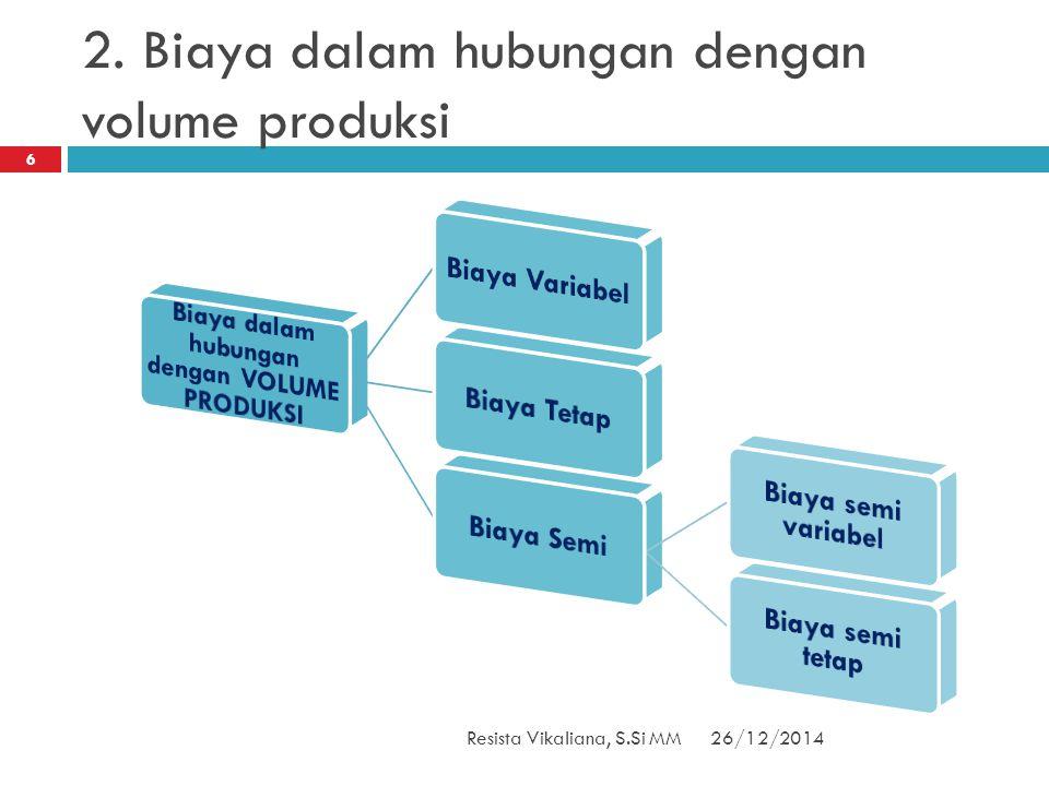 Pola Perilaku Biaya 26/12/2014Resista Vikaliana, S.Si MM 17  BIAYA VARIABEL/ Variable Cost  Adalah biaya yang berubah sejalan dengan perubahan aktivitas atau volume produksi.