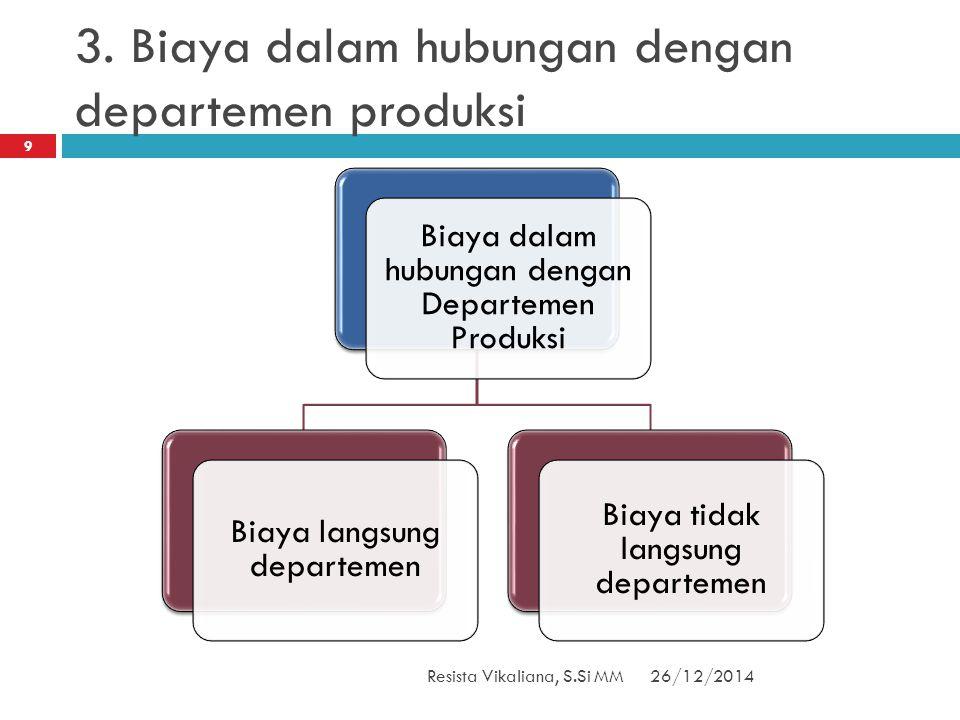 3. Biaya dalam hubungan dengan departemen produksi Biaya dalam hubungan dengan Departemen Produksi Biaya langsung departemen Biaya tidak langsung depa