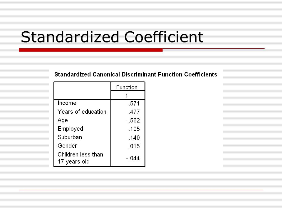 Standardized Coefficient