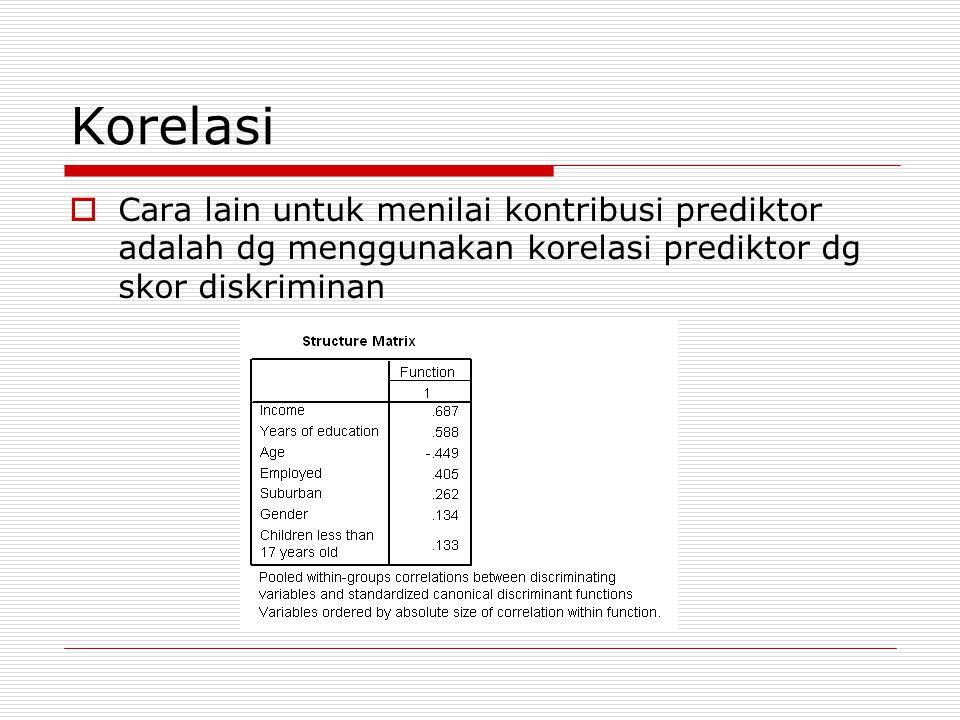 Korelasi  Cara lain untuk menilai kontribusi prediktor adalah dg menggunakan korelasi prediktor dg skor diskriminan
