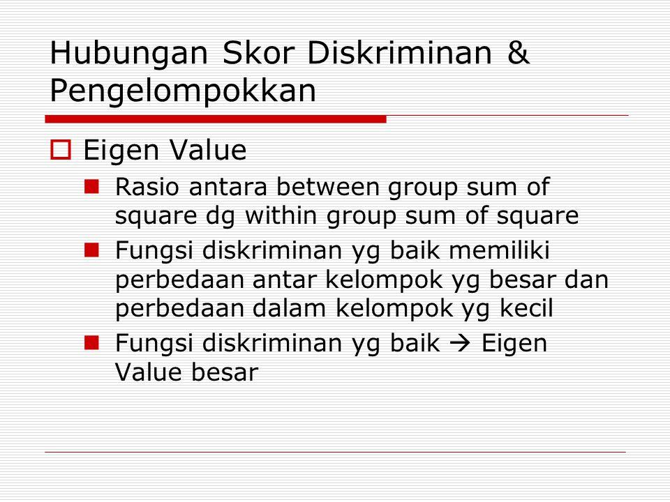 Hubungan Skor Diskriminan & Pengelompokkan  Eigen Value Rasio antara between group sum of square dg within group sum of square Fungsi diskriminan yg
