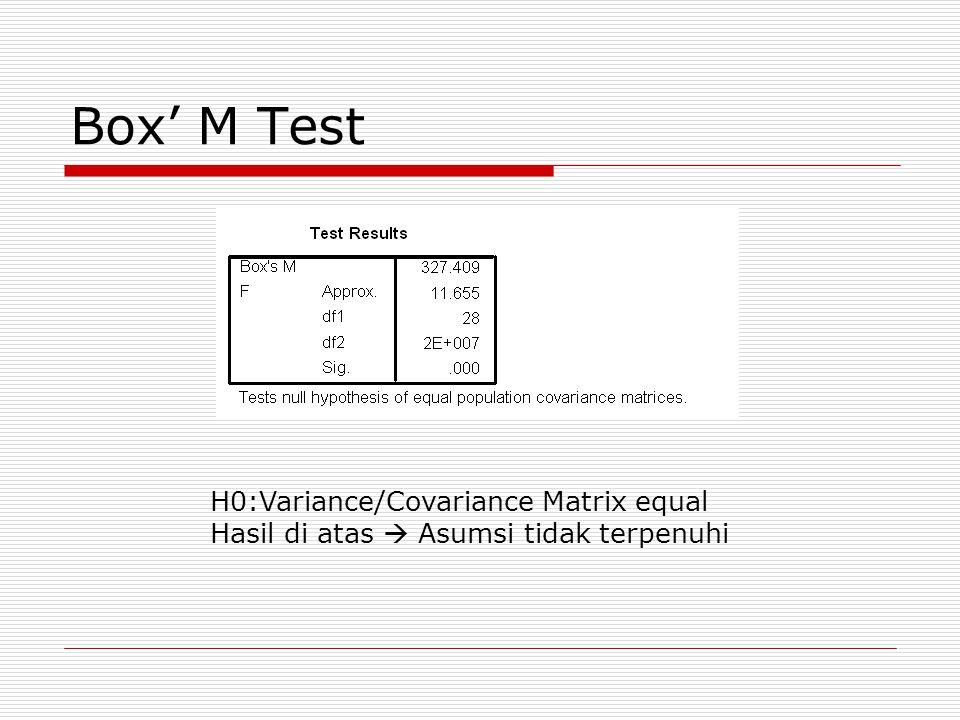 Box' M Test H0:Variance/Covariance Matrix equal Hasil di atas  Asumsi tidak terpenuhi