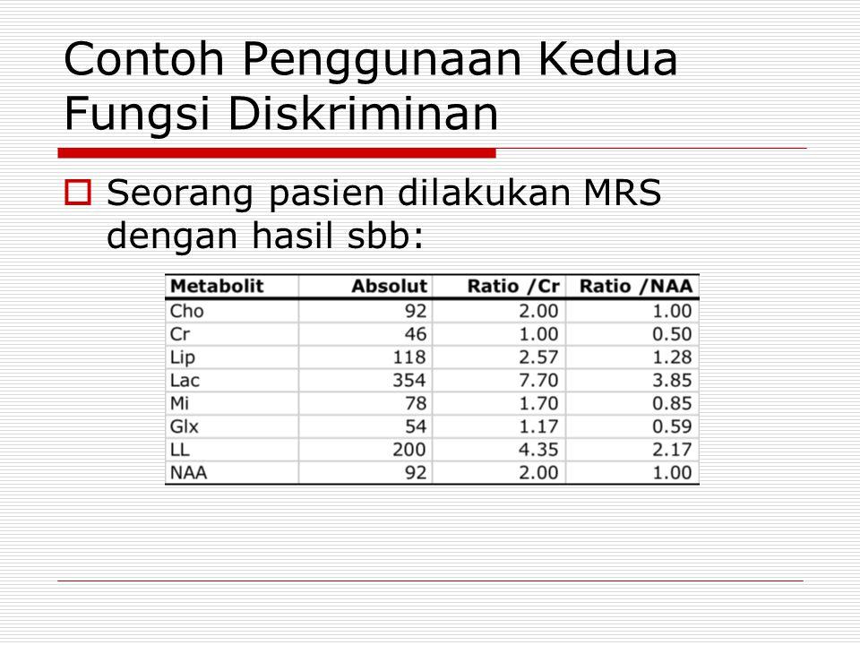 Contoh Penggunaan Kedua Fungsi Diskriminan  Seorang pasien dilakukan MRS dengan hasil sbb: