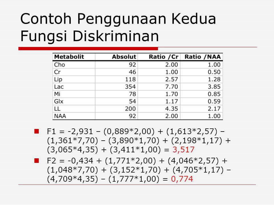 F1 = -2,931 – (0,889*2,00) + (1,613*2,57) – (1,361*7,70) – (3,890*1,70) + (2,198*1,17) + (3,065*4,35) + (3,411*1,00) = 3,517 F2 = -0,434 + (1,771*2,00
