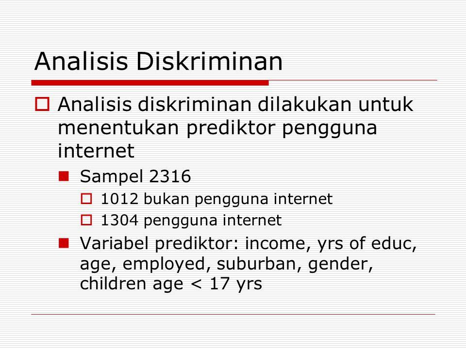 Fungsi Diskriminan Fungsi diskriminan D = -2,231 + 0,021*Income + 0,195*Yrs Educ – 0,036*Age + 0,226*Employed + 0,290*Suburban + 0,030*Gender – 0,089*Chd < 17 yrs