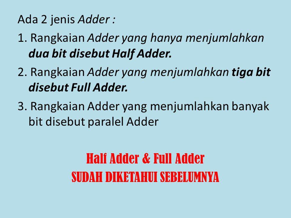 Ada 2 jenis Adder : 1. Rangkaian Adder yang hanya menjumlahkan dua bit disebut Half Adder. 2. Rangkaian Adder yang menjumlahkan tiga bit disebut Full