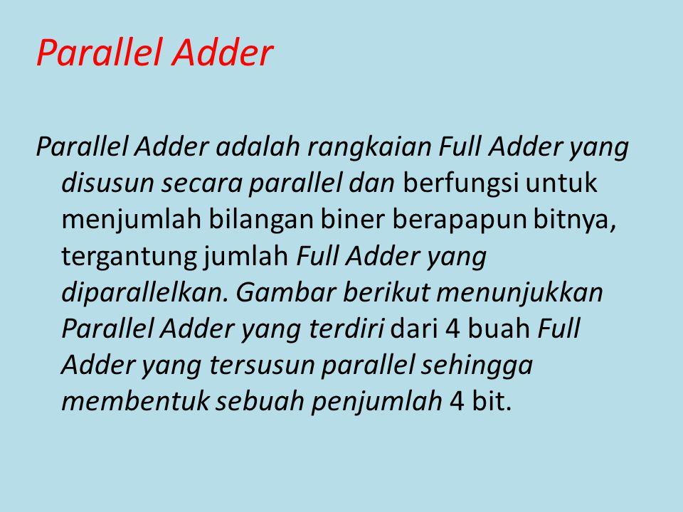 Parallel Adder Parallel Adder adalah rangkaian Full Adder yang disusun secara parallel dan berfungsi untuk menjumlah bilangan biner berapapun bitnya,