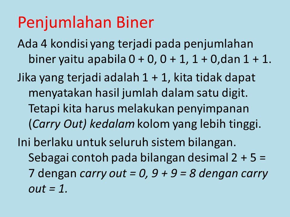 Penjumlahan Biner Ada 4 kondisi yang terjadi pada penjumlahan biner yaitu apabila 0 + 0, 0 + 1, 1 + 0,dan 1 + 1. Jika yang terjadi adalah 1 + 1, kita