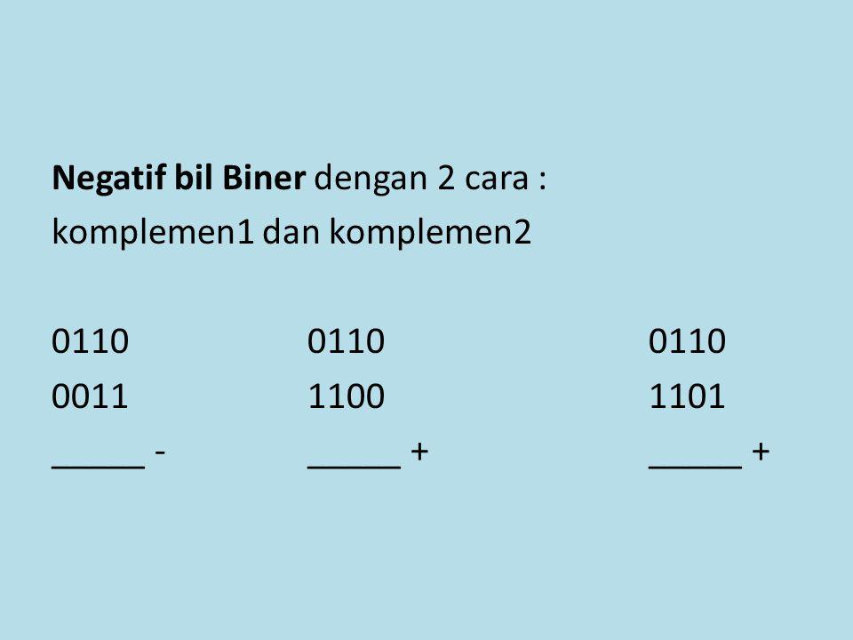 Negatif bil Biner dengan 2 cara : komplemen1 dan komplemen2 011001100110 001111001101 _____ -_____ +_____ +