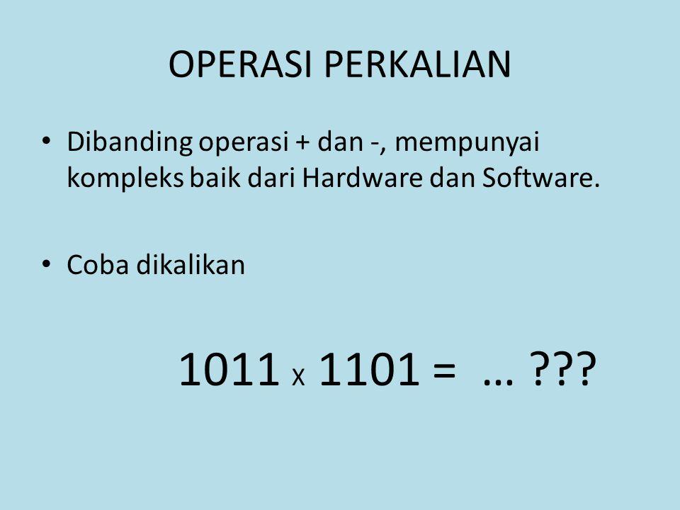 OPERASI PERKALIAN Dibanding operasi + dan -, mempunyai kompleks baik dari Hardware dan Software. Coba dikalikan 1011 X 1101 = … ???