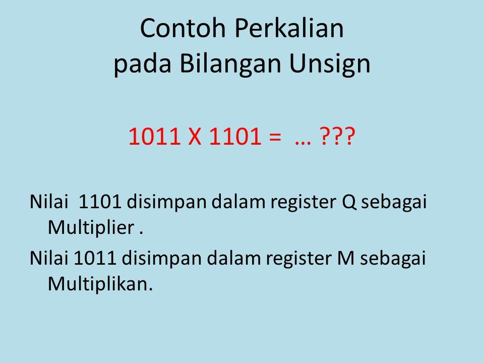 Contoh Perkalian pada Bilangan Unsign 1011 X 1101 = … ??? Nilai 1101 disimpan dalam register Q sebagai Multiplier. Nilai 1011 disimpan dalam register