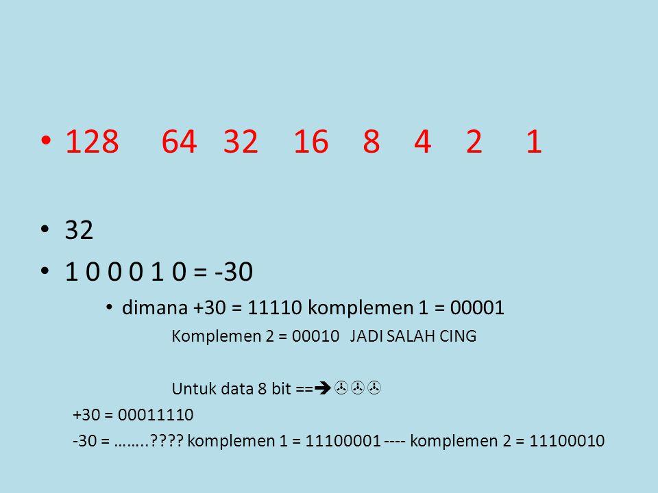 128 64 32 16 8 4 2 1 32 1 0 0 0 1 0 = -30 dimana +30 = 11110 komplemen 1 = 00001 Komplemen 2 = 00010 JADI SALAH CING Untuk data 8 bit ==  +30 = 00011110 -30 = ……..???.
