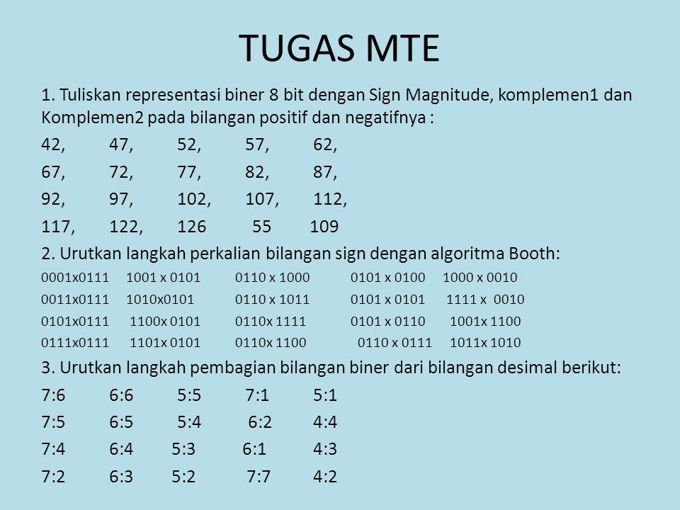 TUGAS MTE 1. Tuliskan representasi biner 8 bit dengan Sign Magnitude, komplemen1 dan Komplemen2 pada bilangan positif dan negatifnya : 42,47, 52, 57,