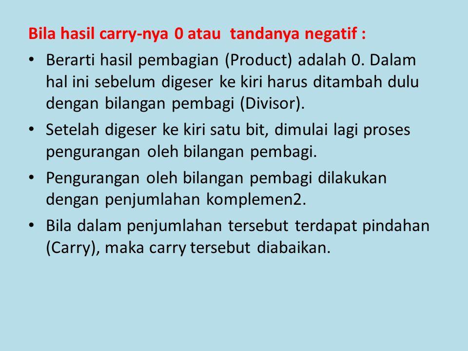Bila hasil carry-nya 0 atau tandanya negatif : Berarti hasil pembagian (Product) adalah 0.