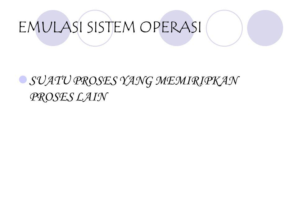 KOMPONEN UTAMA UNIX 1. KERNEL 2. SHELL 3. PROGRAM