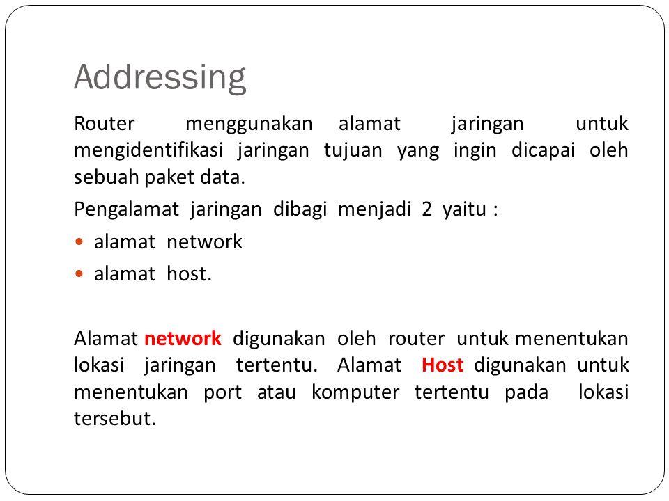 Addressing Router menggunakan alamat jaringan untuk mengidentifikasi jaringan tujuan yang ingin dicapai oleh sebuah paket data. Pengalamat jaringan di