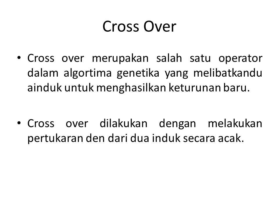 Cross Over Cross over merupakan salah satu operator dalam algortima genetika yang melibatkandu ainduk untuk menghasilkan keturunan baru. Cross over di