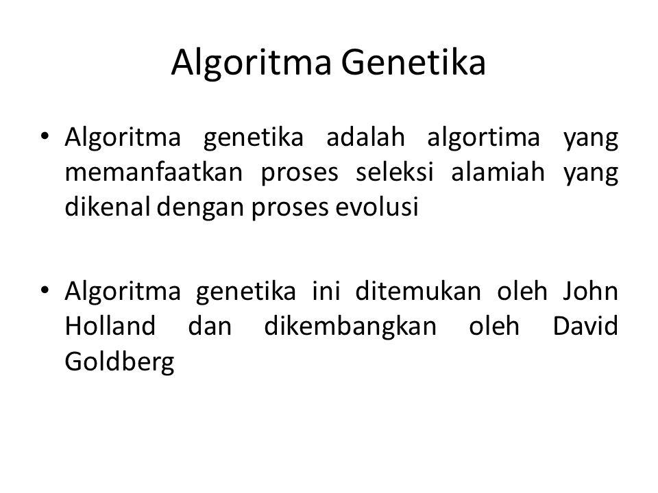 Algoritma Genetika Algoritma genetika adalah algortima yang memanfaatkan proses seleksi alamiah yang dikenal dengan proses evolusi Algoritma genetika