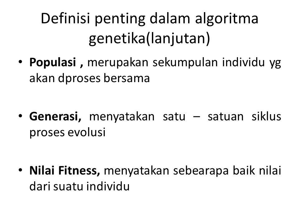 Definisi penting dalam algoritma genetika(lanjutan) Populasi, merupakan sekumpulan individu yg akan dproses bersama Generasi, menyatakan satu – satuan
