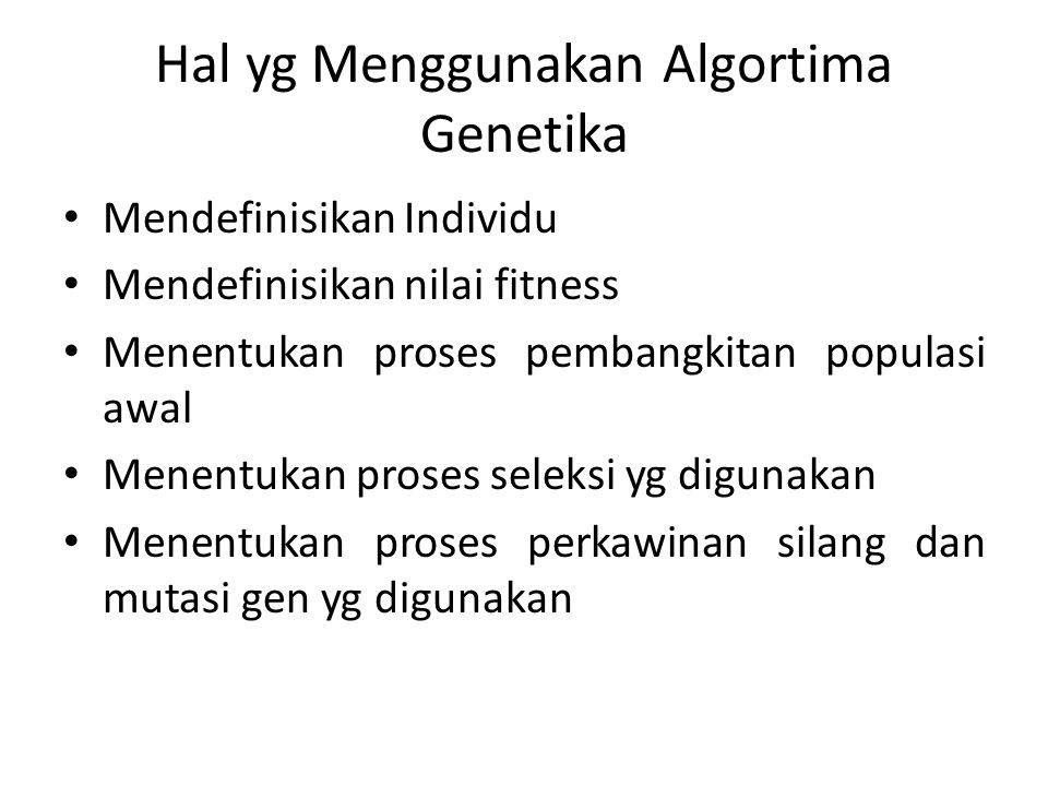 Hal yg Menggunakan Algortima Genetika Mendefinisikan Individu Mendefinisikan nilai fitness Menentukan proses pembangkitan populasi awal Menentukan pro