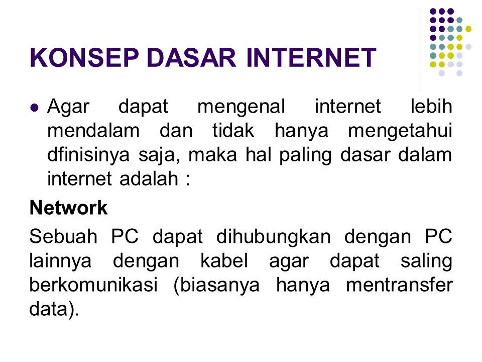 KONSEP DASAR INTERNET Intisarinya adalah yang disebut sebagai jaringan dua komputer atau lebih yang terhubung secara fisik dengan sebuah kabel.