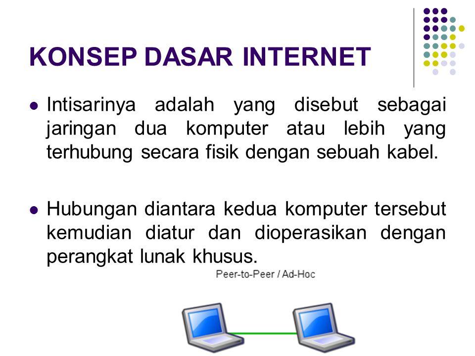 KONSEP DASAR INTERNET Internet adalah kumpulan komunikasi komputer antar satu wilayah dan wilayah yang lainnya diseluruh dunia, saling terhubung dan saling berkomunikasi yang diatur oleh protocol.