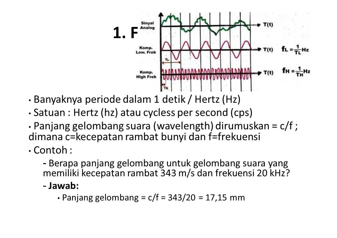 1. F Banyaknya periode dalam 1 detik / Hertz (Hz) Satuan : Hertz (hz) atau cycless per second (cps) Panjang gelombang suara (wavelength) dirumuskan =