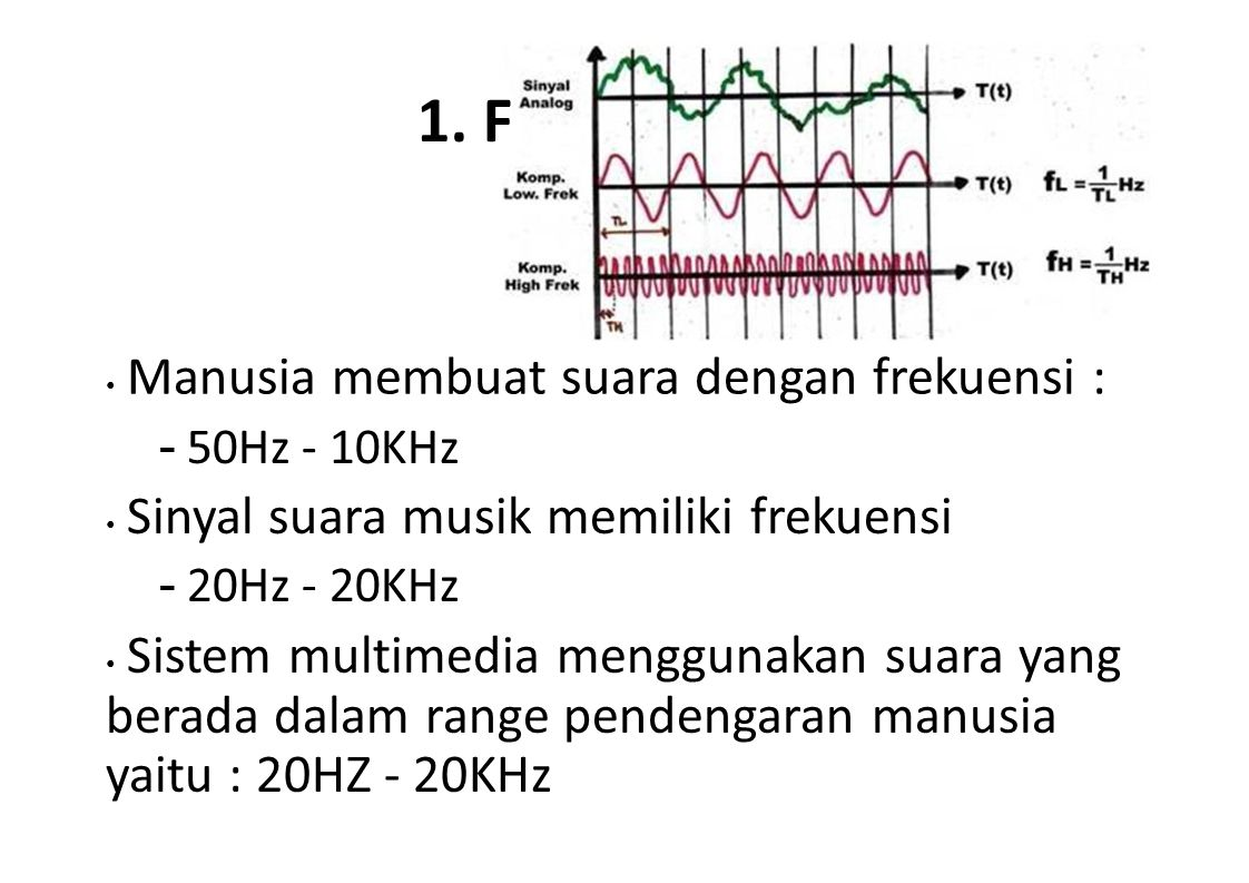 1. F Manusia membuat suara dengan frekuensi : - 50Hz - 10KHz Sinyal suara musik memiliki frekuensi - 20Hz - 20KHz Sistem multimedia menggunakan suara
