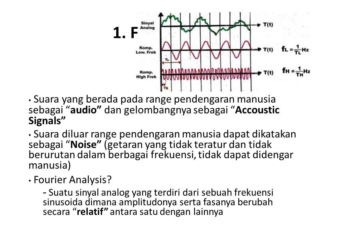 """1. F Suara yang berada pada range pendengaran manusia sebagai """"audio"""" dan gelombangnya sebagai """"Accoustic Signals"""" Suara diluar range pendengaran manu"""