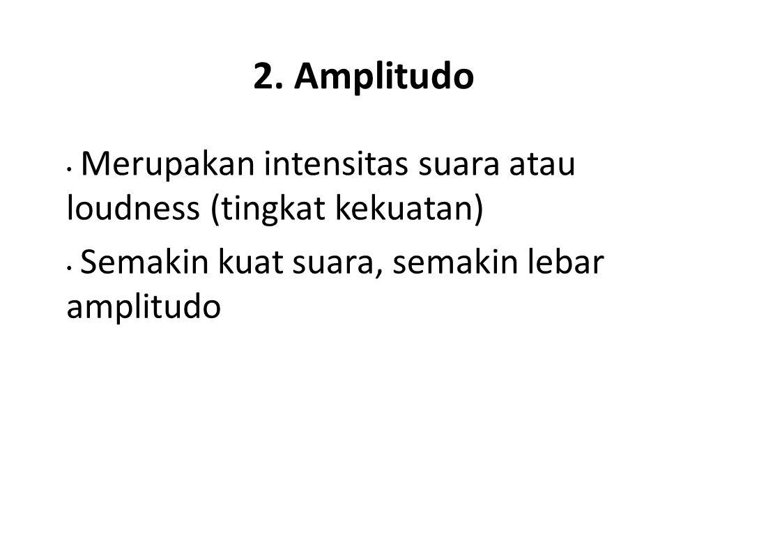 2. Amplitudo Merupakan intensitas suara atau loudness (tingkat kekuatan) Semakin kuat suara, semakin lebar amplitudo