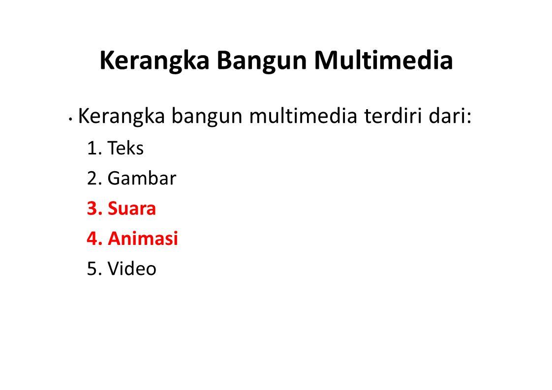Kerangka Bangun Multimedia Kerangka bangun multimedia terdiri dari: 1. Teks 2. Gambar 3. Suara 4. Animasi 5. Video