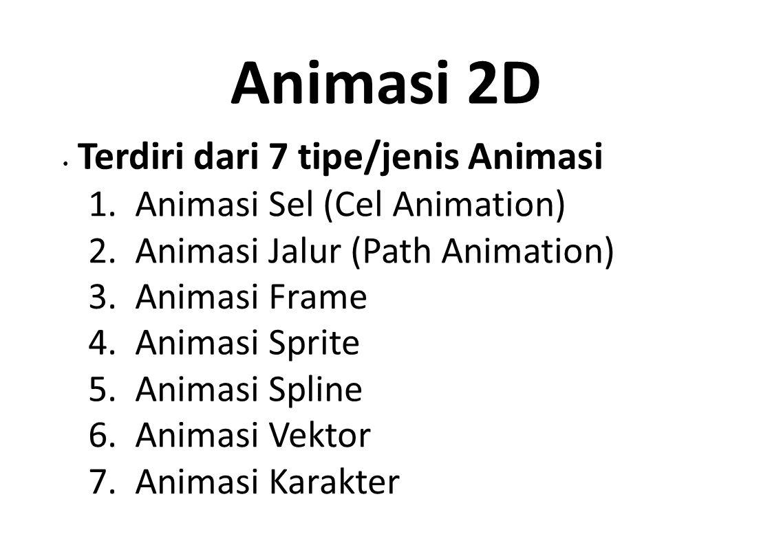 Animasi 2D Terdiri dari 7 tipe/jenis Animasi 1. Animasi Sel (Cel Animation) 2. Animasi Jalur (Path Animation) 3. Animasi Frame 4. Animasi Sprite 5. An