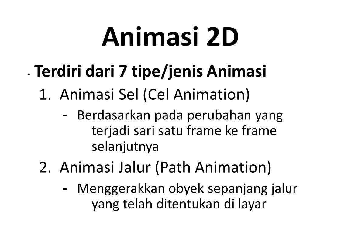 Animasi 2D Terdiri dari 7 tipe/jenis Animasi 1. Animasi Sel (Cel Animation) - Berdasarkan pada perubahan yang terjadi sari satu frame ke frame selanju