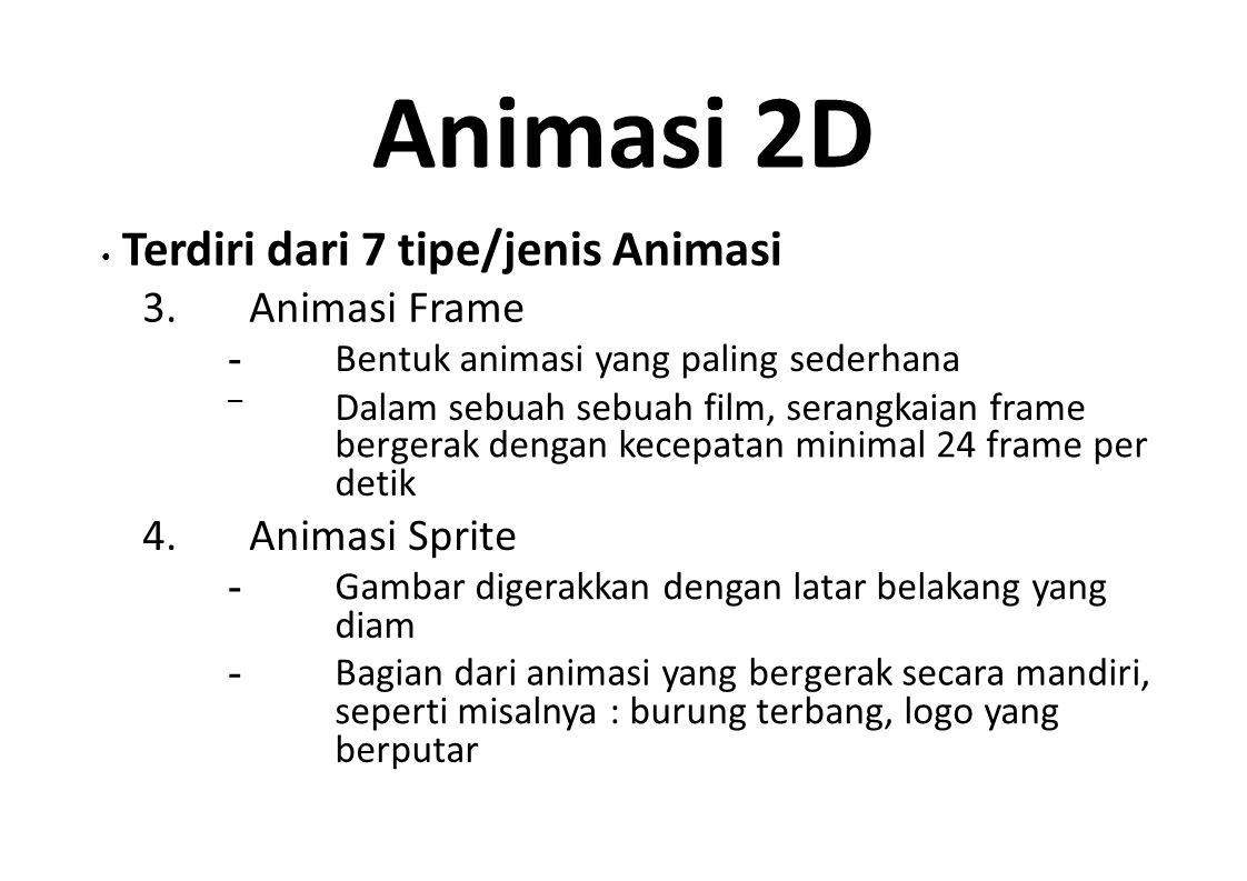 Animasi 2D Terdiri dari 7 tipe/jenis Animasi 3.Animasi Frame - Bentuk animasi yang paling sederhana – Dalam sebuah sebuah film, serangkaian frame berg