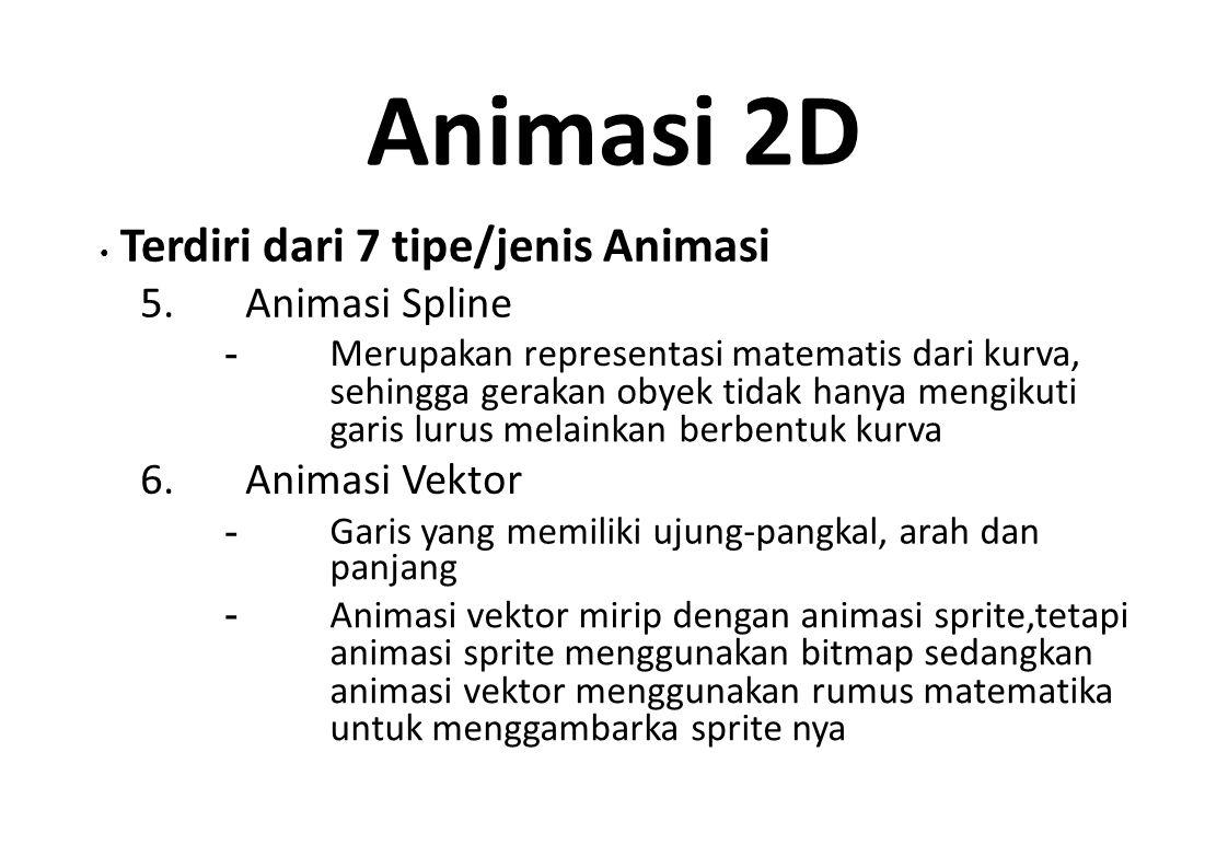 Animasi 2D Terdiri dari 7 tipe/jenis Animasi 5.Animasi Spline - Merupakan representasi matematis dari kurva, sehingga gerakan obyek tidak hanya mengik
