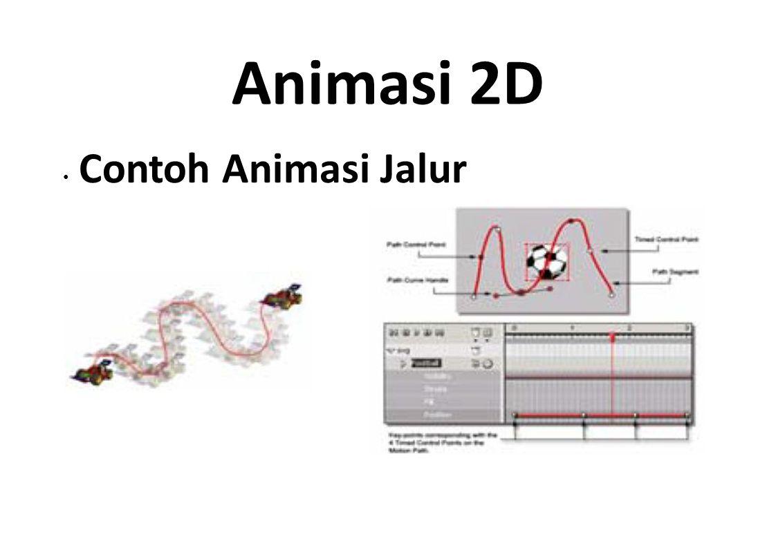 Animasi 2D Contoh Animasi Jalur