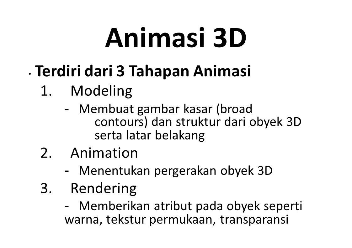 Animasi 3D Terdiri dari 3 Tahapan Animasi 1.Modeling - Membuat gambar kasar (broad contours) dan struktur dari obyek 3D serta latar belakang 2.Animati