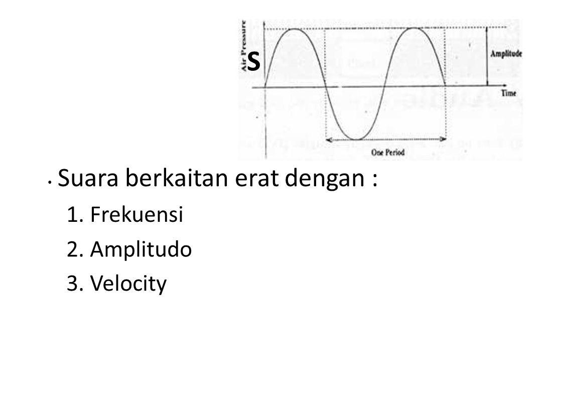 S Suara berkaitan erat dengan : 1. Frekuensi 2. Amplitudo 3. Velocity