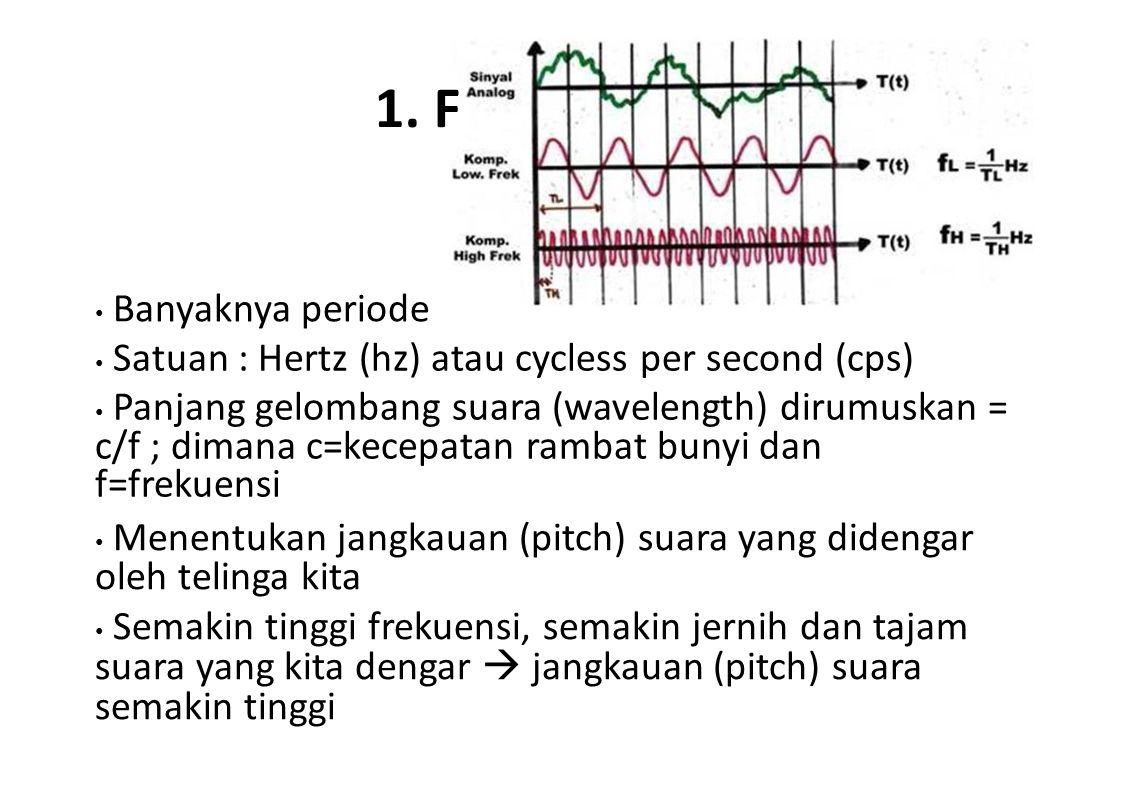 1. F Banyaknya periode Satuan : Hertz (hz) atau cycless per second (cps) Panjang gelombang suara (wavelength) dirumuskan = c/f ; dimana c=kecepatan ra