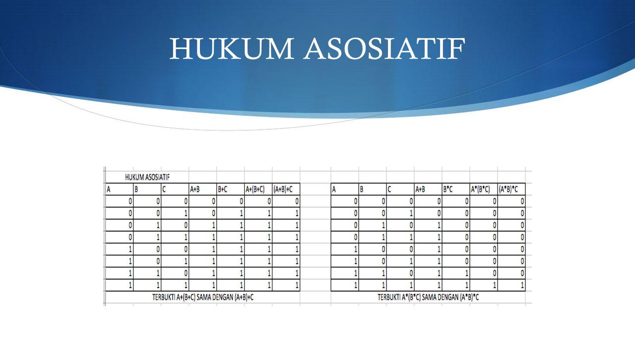 HUKUM ASOSIATIF