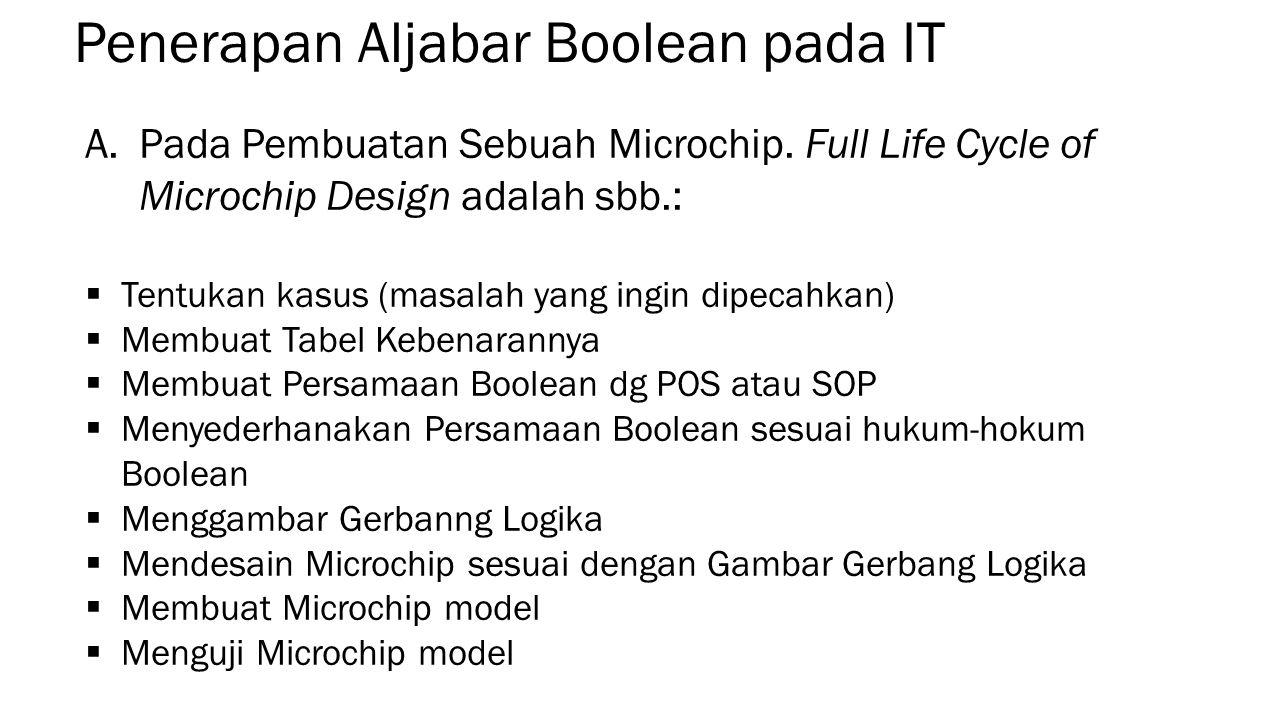 Penerapan Aljabar Boolean pada IT A.Pada Pembuatan Sebuah Microchip.