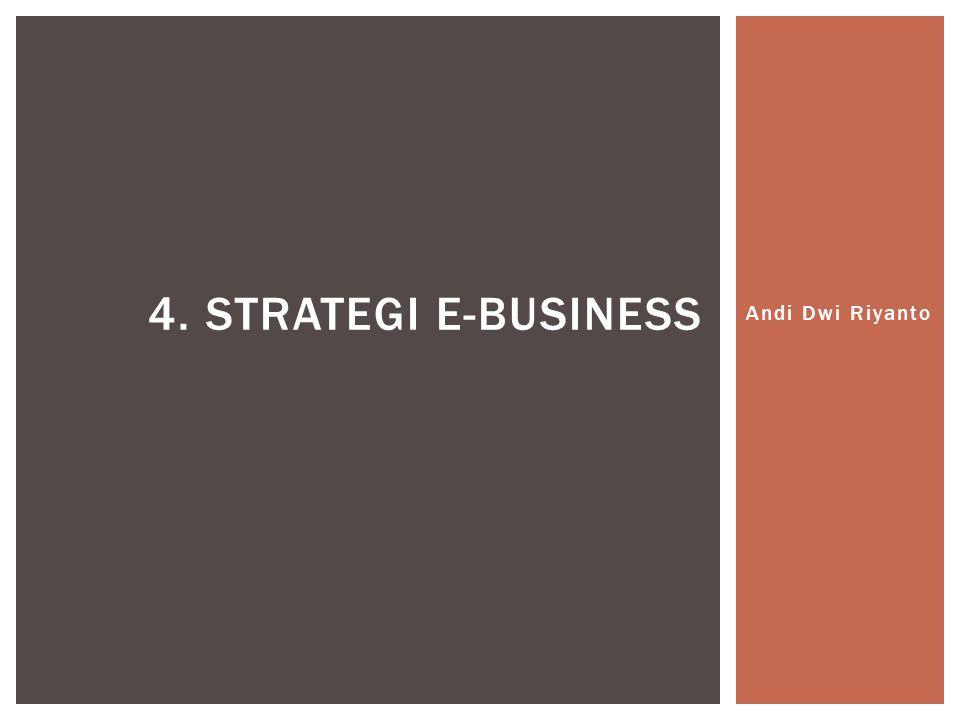 A.Tingkatan Strategi B.Manajemen Strategi C.Karakteristik Manajemen Strategi D.Manfaat Manajemen Strategi E.Strategi memilih media OnLine (Konsep OTWU) F.Jenis Media Iklan di Internet G.Strategi merancang iklan berbasis internet H.Alasan periklanan pada Online berkembang demikian pesat I.Tujuan periklanan digolongkan menurut sasarannya SUB POKOK BAHASAN